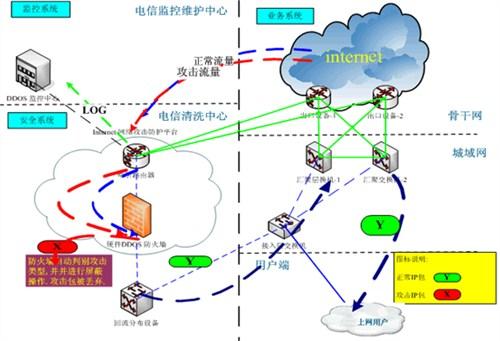 上海松江区企业宽带办理*电信企业宽带报装*辰网网络