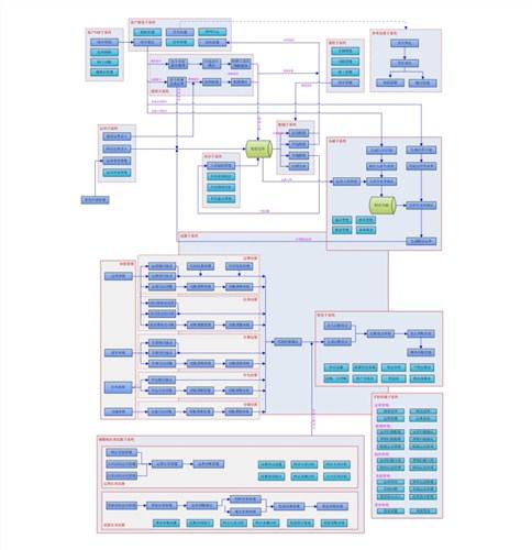 江苏第三方物流ERP ERP开发商 ERP系统口碑好 诺构供