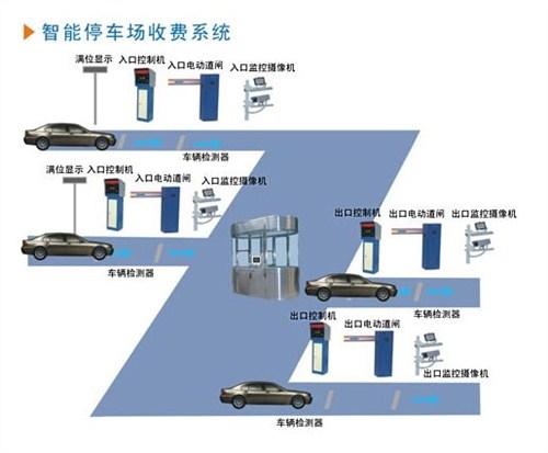上海智能停车系统 上海智能停车系统质量有保障 维博供