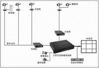 上海工厂监控安装 上海工厂监控安装收费标准 维博供