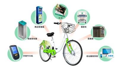 城市公共自行车厂家 城市公共自行车厂家哪家好 添添隆供