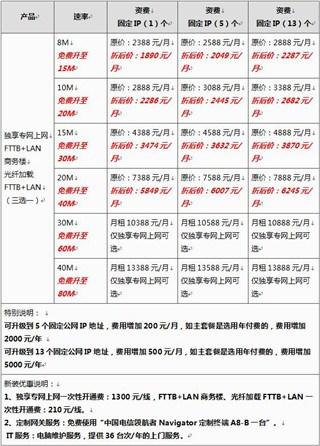 徐汇企业宽带申请 徐汇企业宽带专业申请服务 天昕供